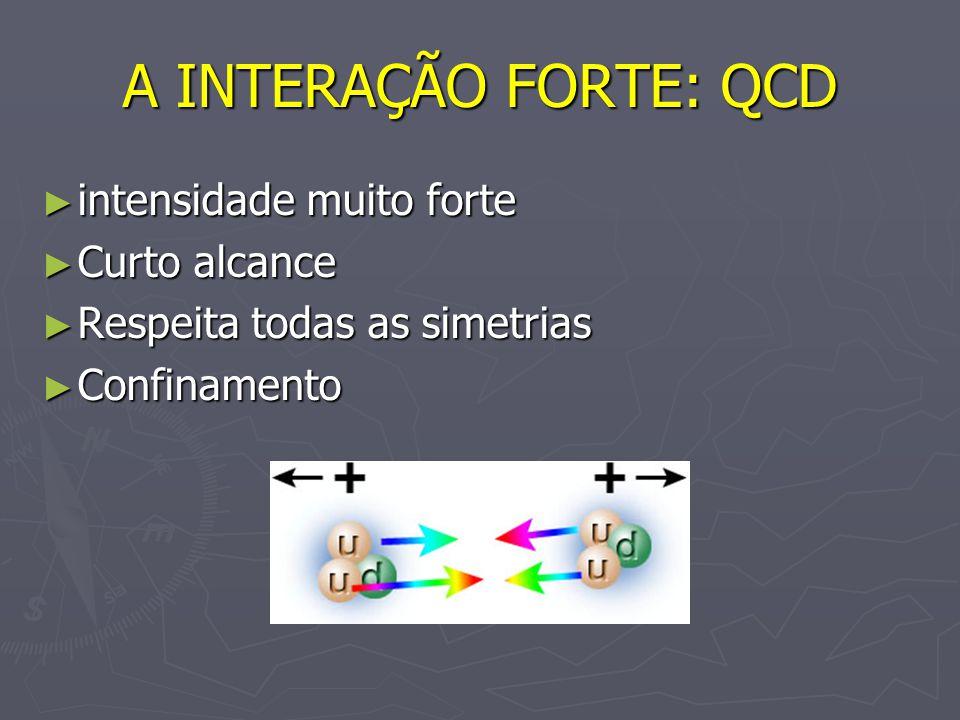 A INTERAÇÃO FORTE: QCD intensidade muito forte intensidade muito forte Curto alcance Curto alcance Respeita todas as simetrias Respeita todas as simet