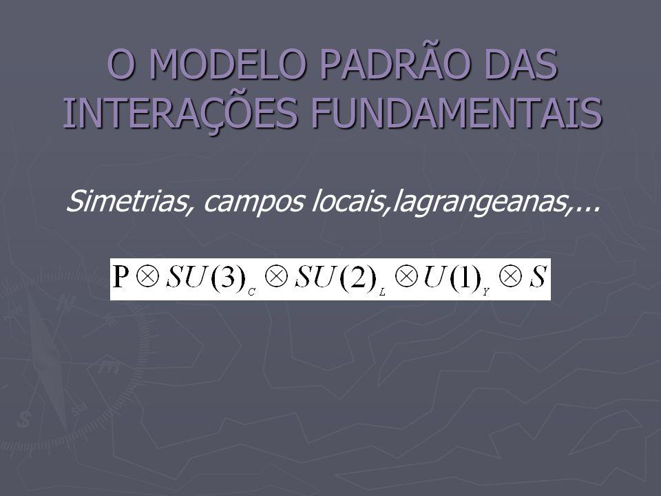 O MODELO PADRÃO DAS INTERAÇÕES FUNDAMENTAIS Simetrias, campos locais,lagrangeanas,...