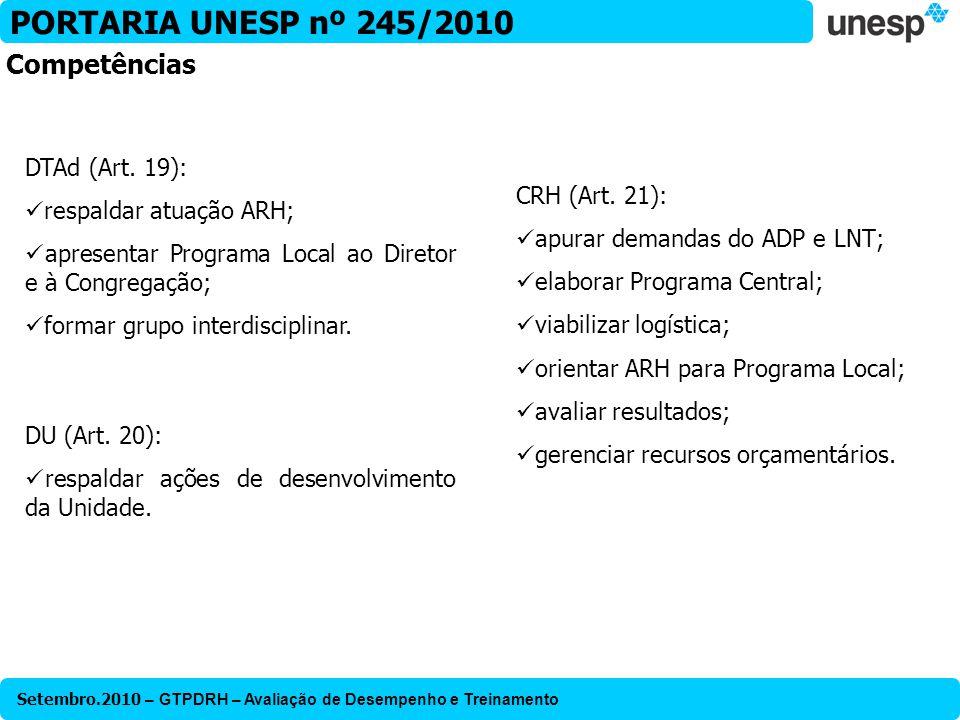 Setembro.2010 – GTPDRH – Avaliação de Desempenho e Treinamento PORTARIA UNESP nº 245/2010 DTAd (Art. 19): respaldar atuação ARH; apresentar Programa L