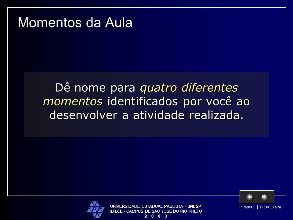UNIVERSIDADE ESTADUAL PAULISTA - UNESP IBILCE - CAMPUS DE SÃO JOSÉ DO RIO PRETO 2 0 0 3 Momentos da Aula Dê nome para quatro diferentes momentos ident
