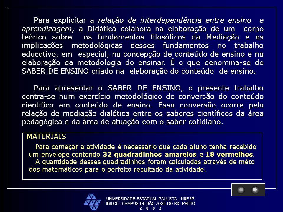 UNIVERSIDADE ESTADUAL PAULISTA - UNESP IBILCE - CAMPUS DE SÃO JOSÉ DO RIO PRETO 2 0 0 3 Para explicitar a relação de interdependência entre ensino e a