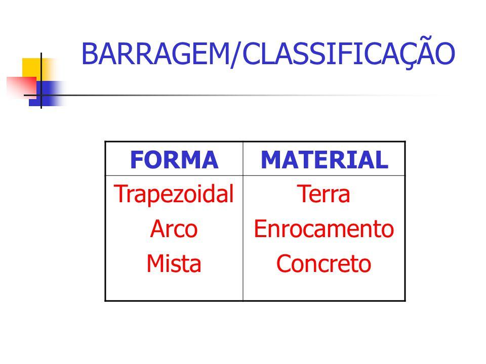 SUBESTAÇÃO Abrigada Semi-abrigada Desabrigada Convencional SF6