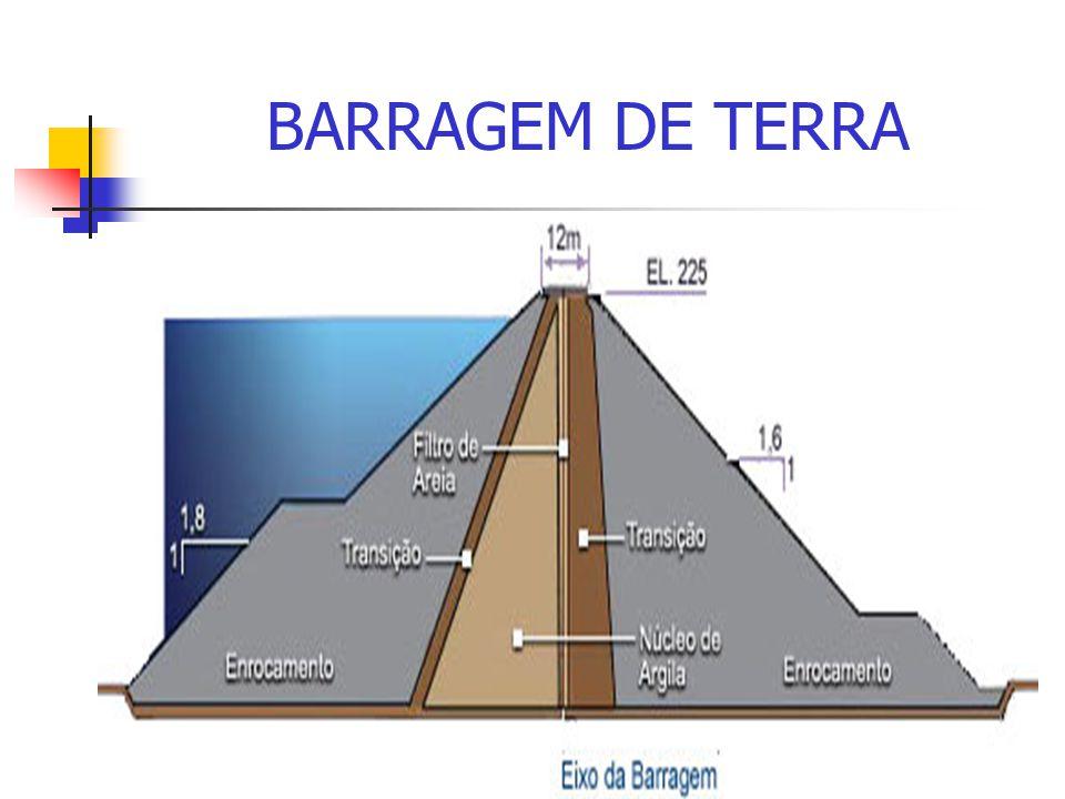 BIBLIOGRAFIA MULLER, A.C. Hidrelétricas, meio ambiente e desenvolvimento.
