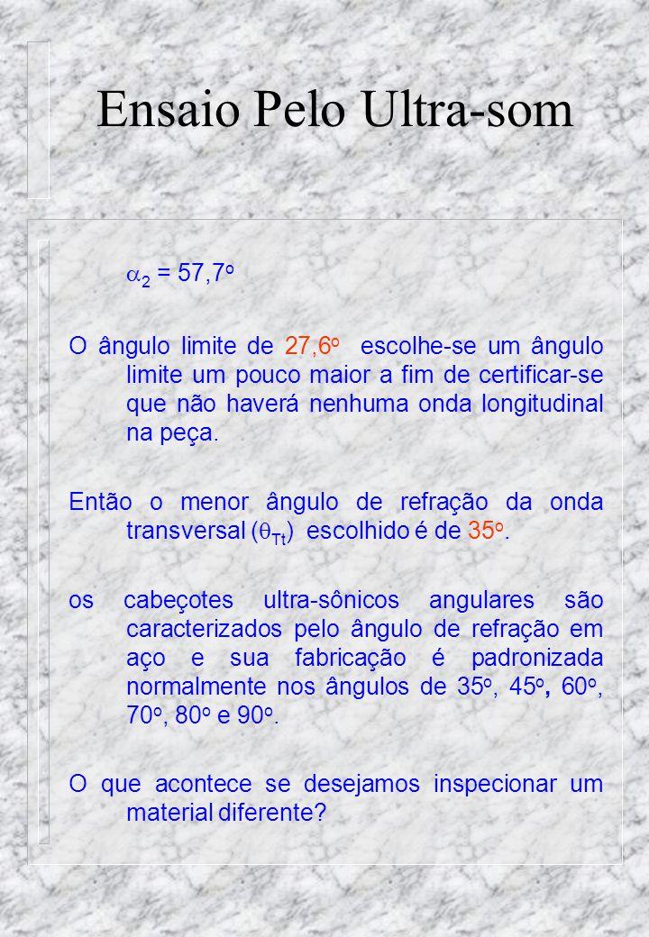 Ensaio Pelo Ultra-som 2 = 57,7 o O ângulo limite de 27,6 o escolhe-se um ângulo limite um pouco maior a fim de certificar-se que não haverá nenhuma onda longitudinal na peça.