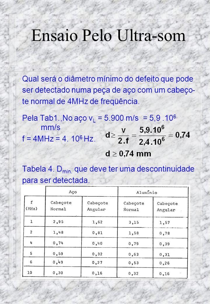 Ensaio Pelo Ultra-som Qual será o diâmetro mínimo do defeito que pode ser detectado numa peça de aço com um cabeço- te normal de 4MHz de freqüência.