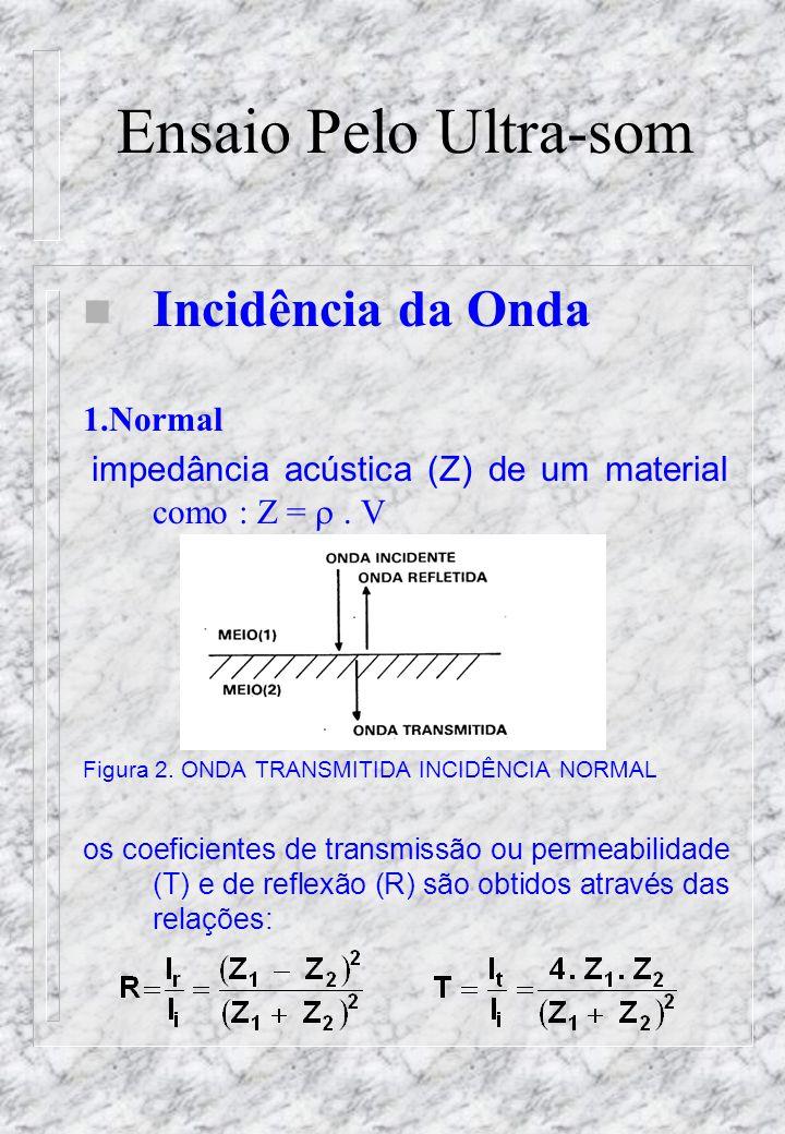 Ensaio Pelo Ultra-som n Incidência da Onda 1.Normal impedância acústica (Z) de um material como : Z =.