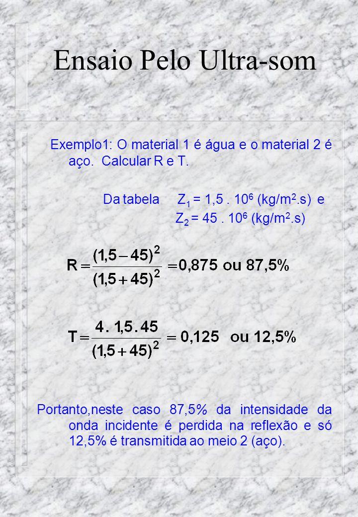 Ensaio Pelo Ultra-som Exemplo1: O material 1 é água e o material 2 é aço.