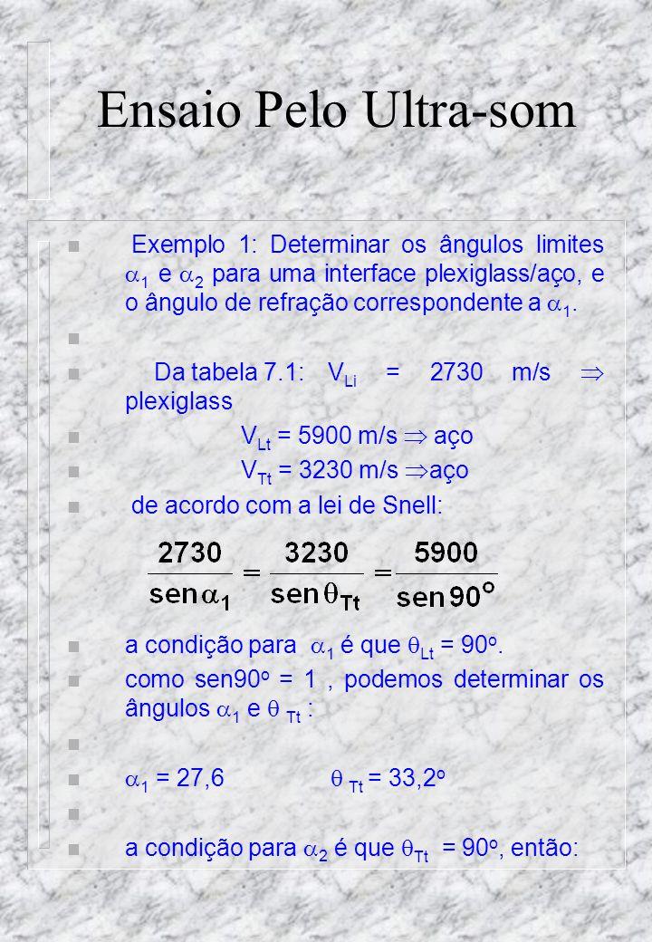 Ensaio Pelo Ultra-som Exemplo 1: Determinar os ângulos limites 1 e 2 para uma interface plexiglass/aço, e o ângulo de refração correspondente a 1.