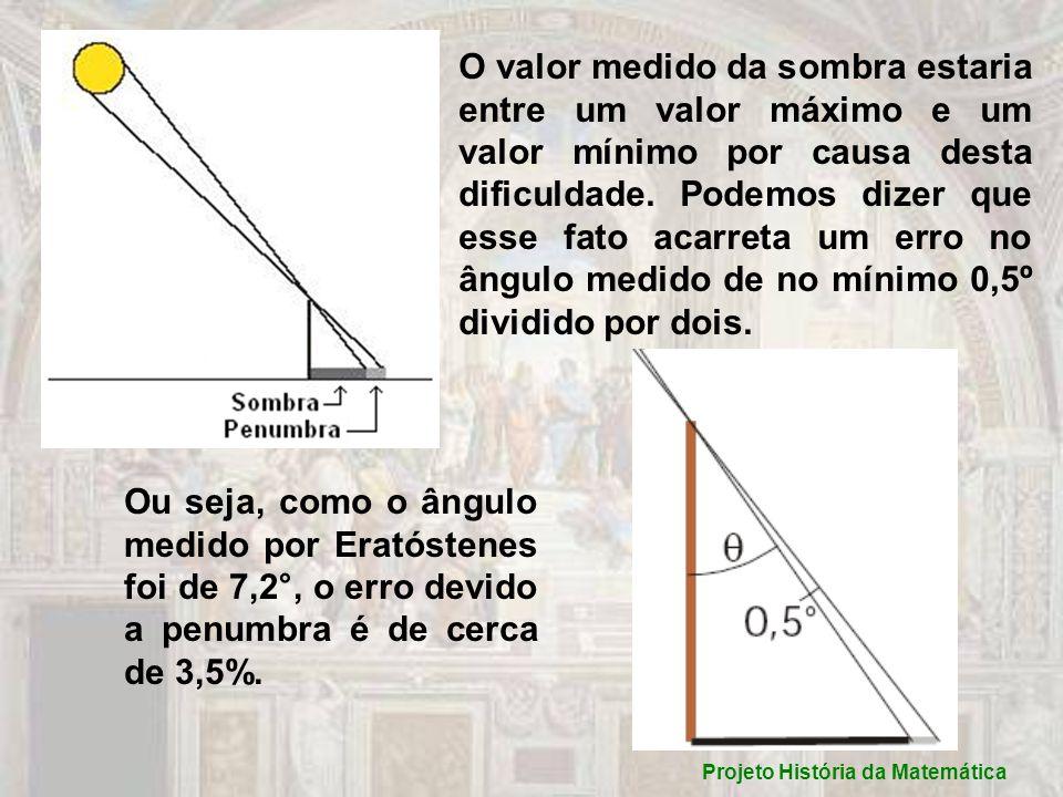 O valor medido da sombra estaria entre um valor máximo e um valor mínimo por causa desta dificuldade. Podemos dizer que esse fato acarreta um erro no