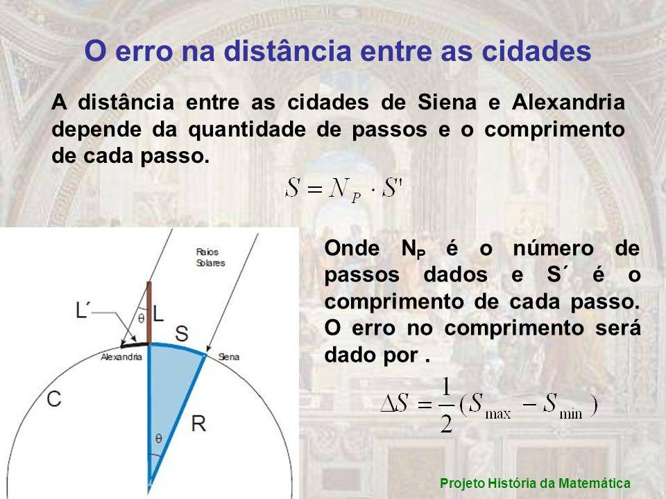 O erro na distância entre as cidades A distância entre as cidades de Siena e Alexandria depende da quantidade de passos e o comprimento de cada passo.