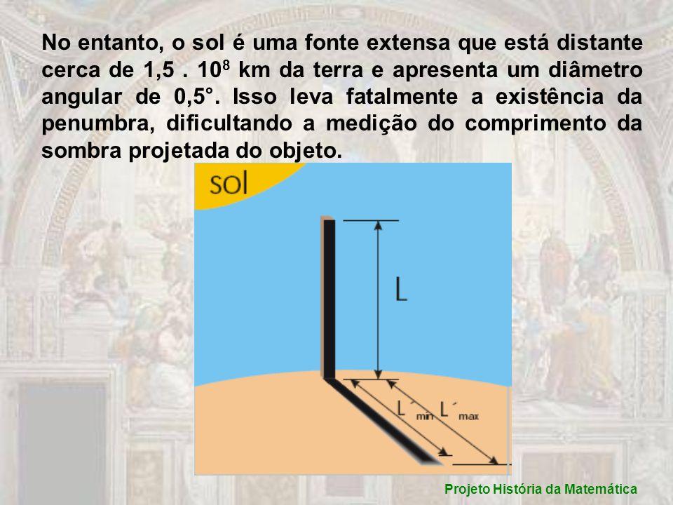O valor medido da sombra estaria entre um valor máximo e um valor mínimo por causa desta dificuldade.