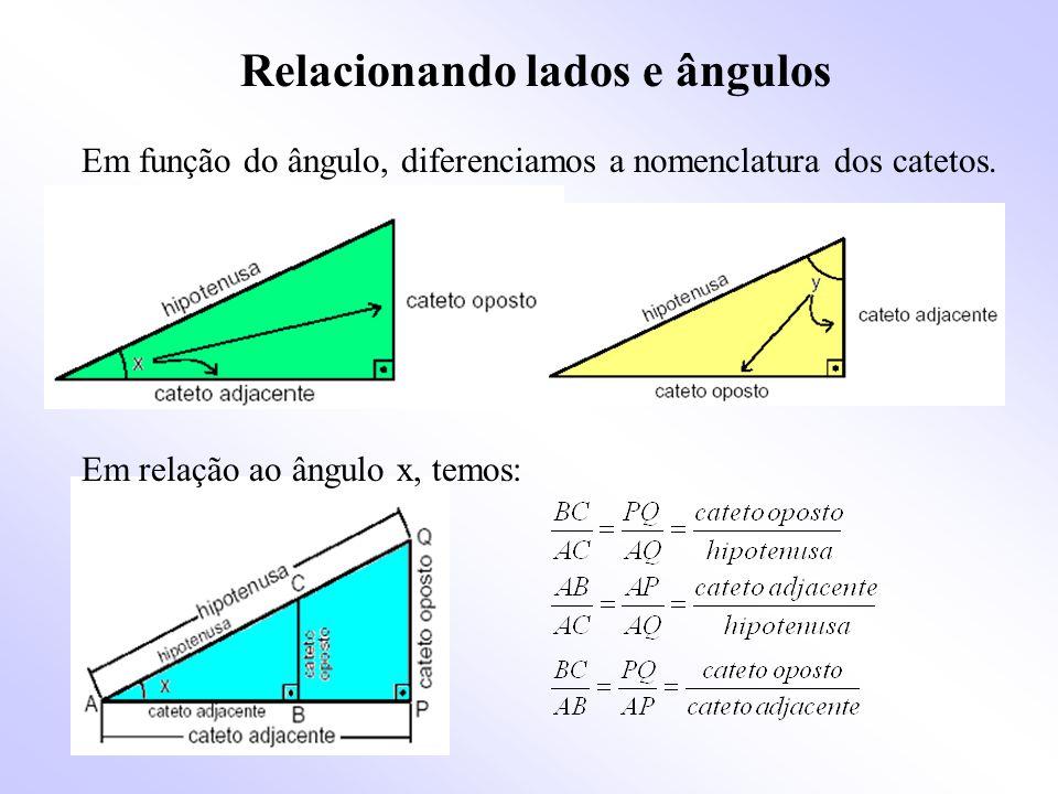 Relacionando lados e ângulos Em função do ângulo, diferenciamos a nomenclatura dos catetos.