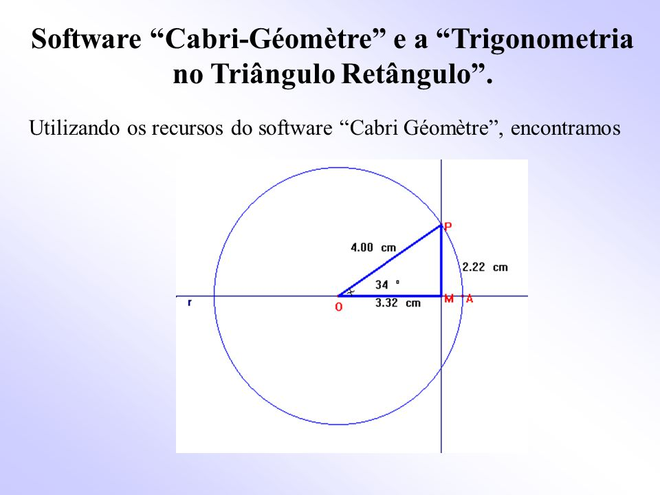 Software Cabri-Géomètre e a Trigonometria no Triângulo Retângulo.