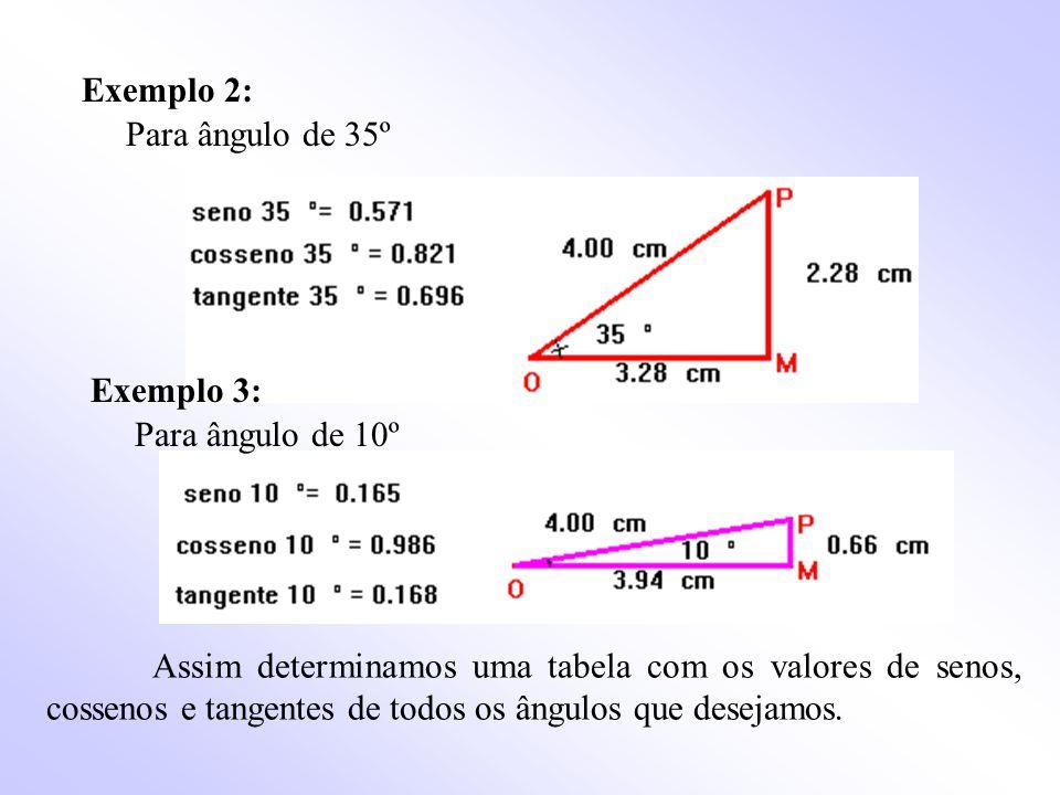 Exemplo 2: Para ângulo de 35º Exemplo 3: Assim determinamos uma tabela com os valores de senos, cossenos e tangentes de todos os ângulos que desejamos.
