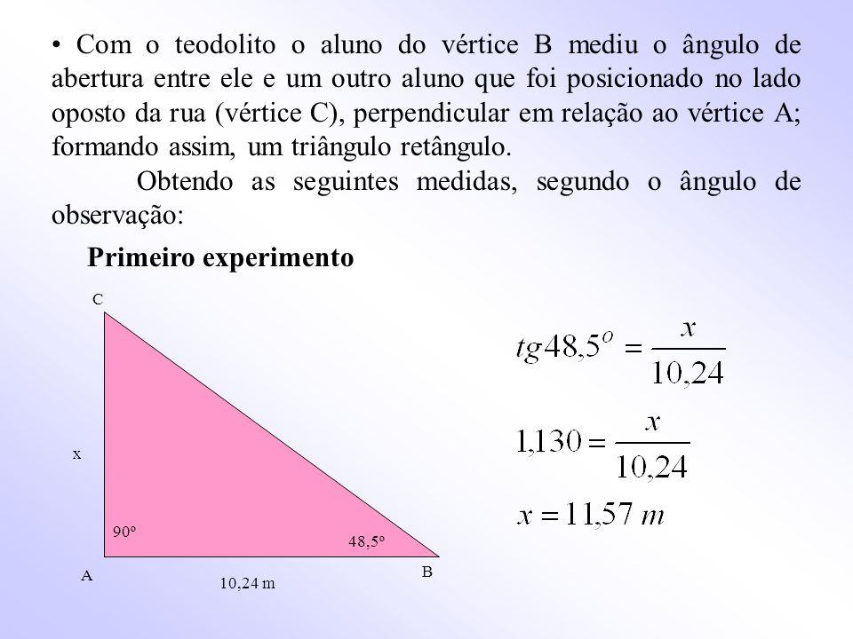 Com o teodolito o aluno do vértice B mediu o ângulo de abertura entre ele e um outro aluno que foi posicionado no lado oposto da rua (vértice C), perpendicular em relação ao vértice A; formando assim, um triângulo retângulo.