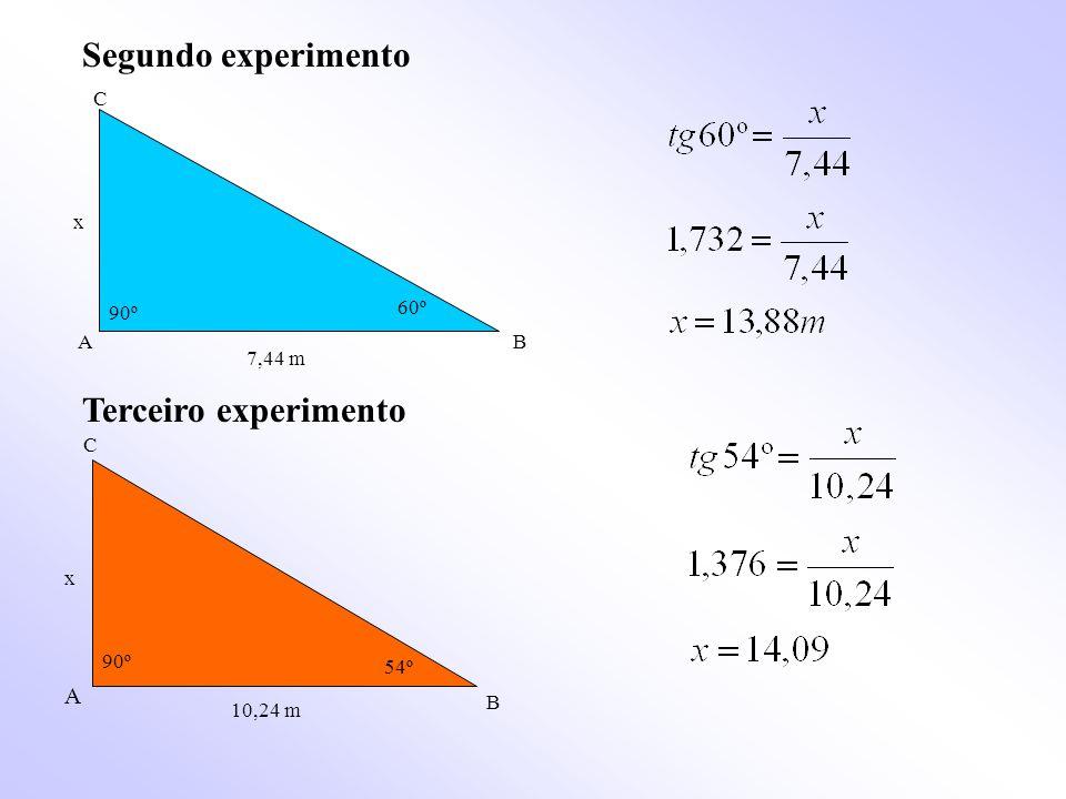 Segundo experimento B A C x 60º 90º 7,44 m Terceiro experimento A B C 10,24 m 90º x 54º