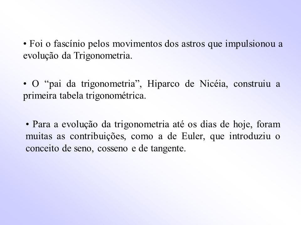 Para a evolução da trigonometria até os dias de hoje, foram muitas as contribuições, como a de Euler, que introduziu o conceito de seno, cosseno e de tangente.
