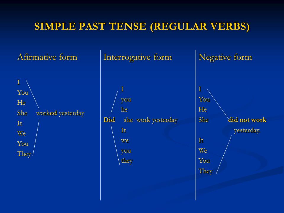 SIMPLE PAST TENSE (REGULAR VERBS) Afirmative form IYouHe She worked yesterday ItWeYouThey Interrogative form I you you he he Did she work yesterday It