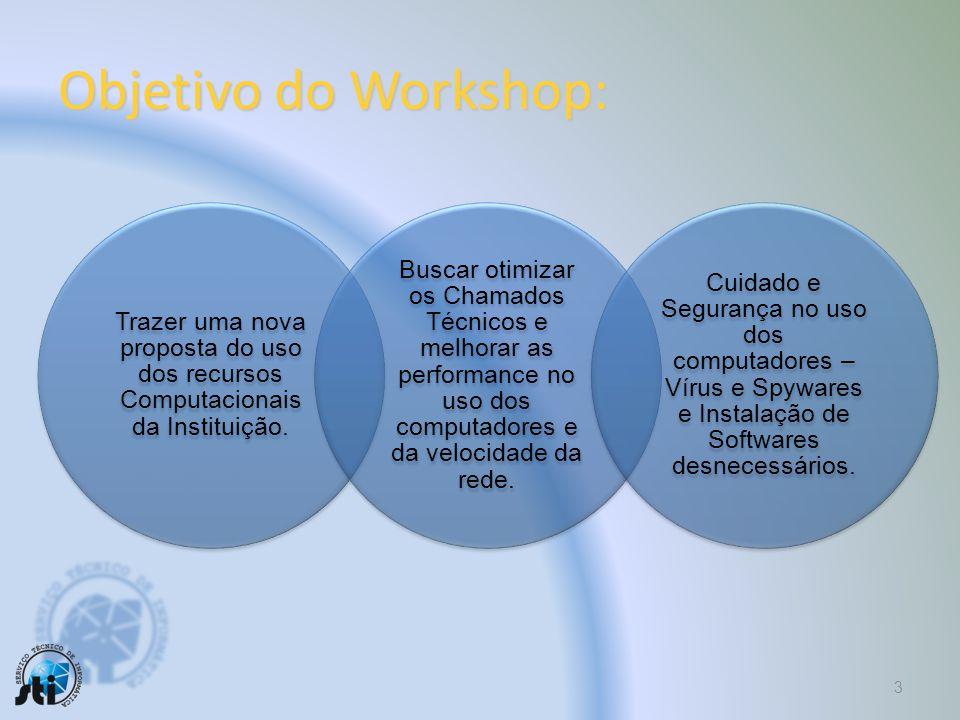 Objetivo do Workshop: 3 Trazer uma nova proposta do uso dos recursos Computacionais da Instituição.