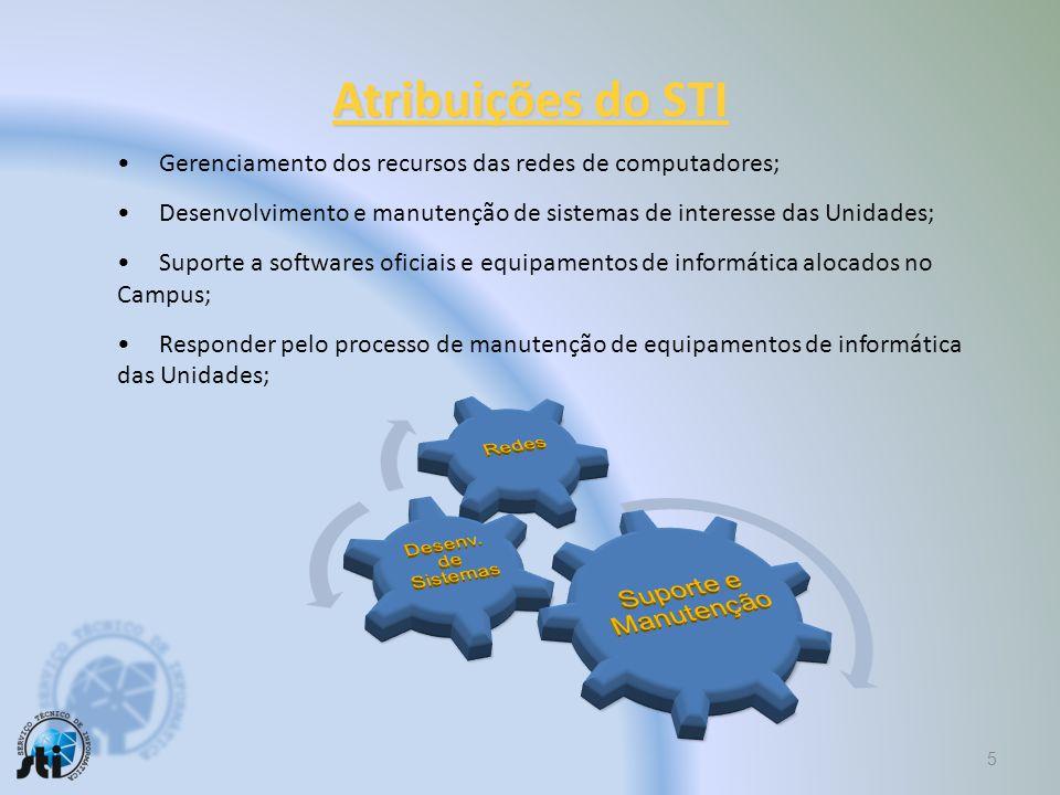 4 Estrutura do STI (Sub-quadro Atual): 13 Servidores