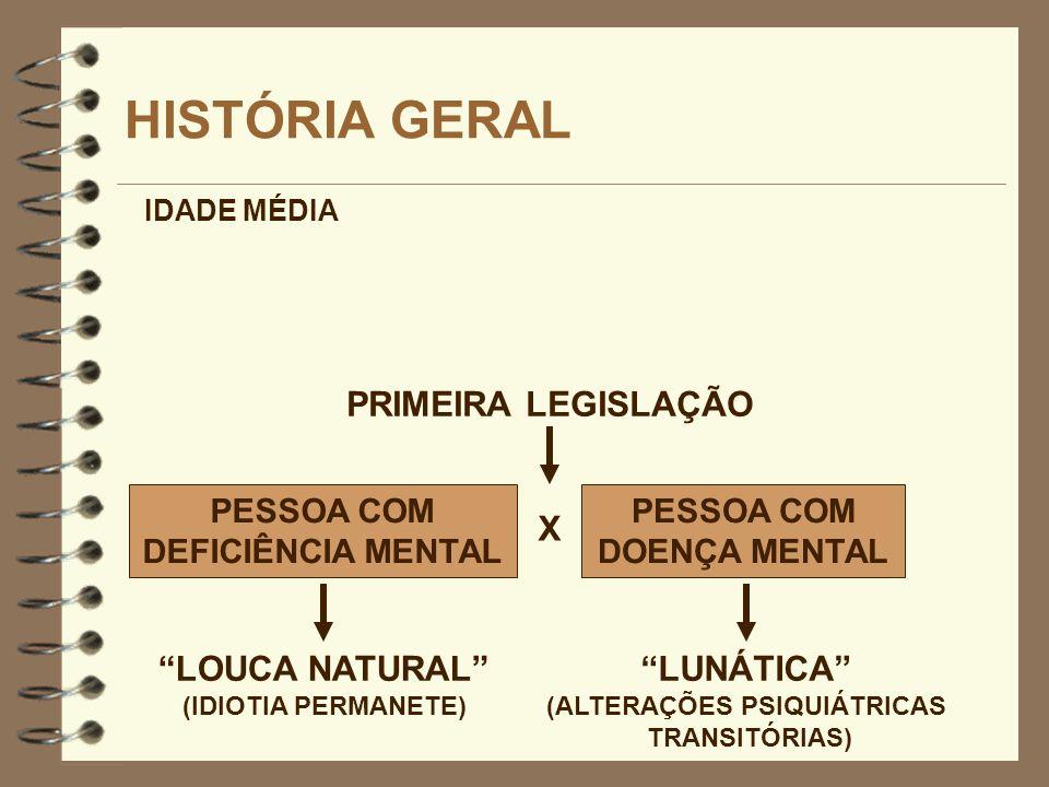 HISTÓRIA GERAL PRIMEIRA LEGISLAÇÃO IDADE MÉDIA PESSOA COM DEFICIÊNCIA MENTAL X PESSOA COM DOENÇA MENTAL LOUCA NATURAL (IDIOTIA PERMANETE) LUNÁTICA (AL