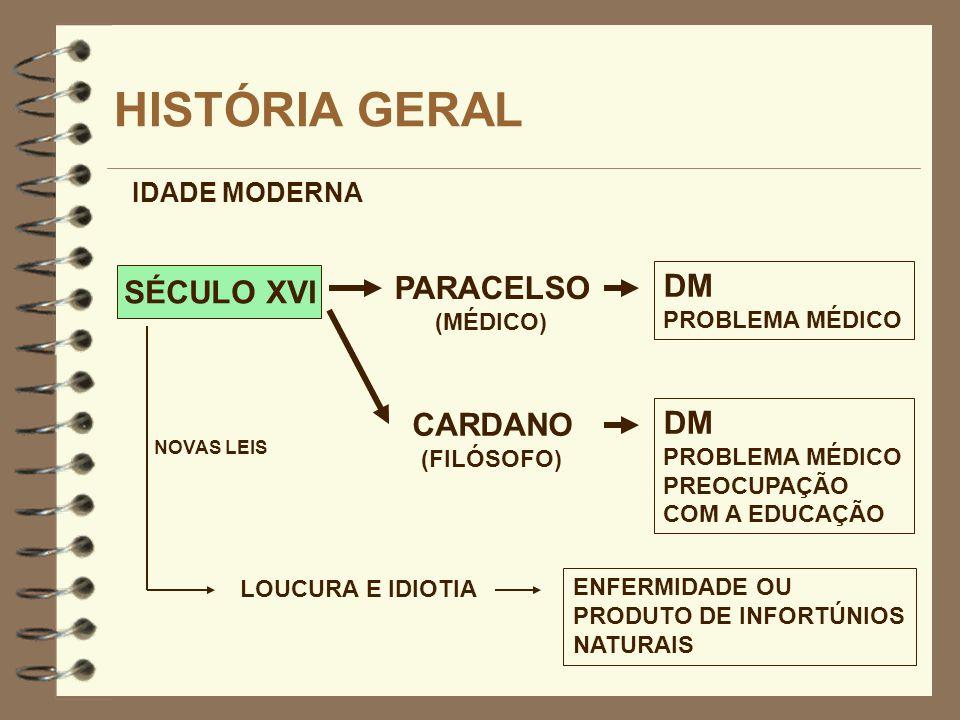 SÉCULO XVI HISTÓRIA GERAL PARACELSO (MÉDICO) IDADE MODERNA CARDANO (FILÓSOFO) DM PROBLEMA MÉDICO LOUCURA E IDIOTIA ENFERMIDADE OU PRODUTO DE INFORTÚNI