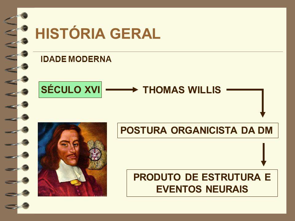 SÉCULO XVI HISTÓRIA GERAL THOMAS WILLIS IDADE MODERNA POSTURA ORGANICISTA DA DM PRODUTO DE ESTRUTURA E EVENTOS NEURAIS