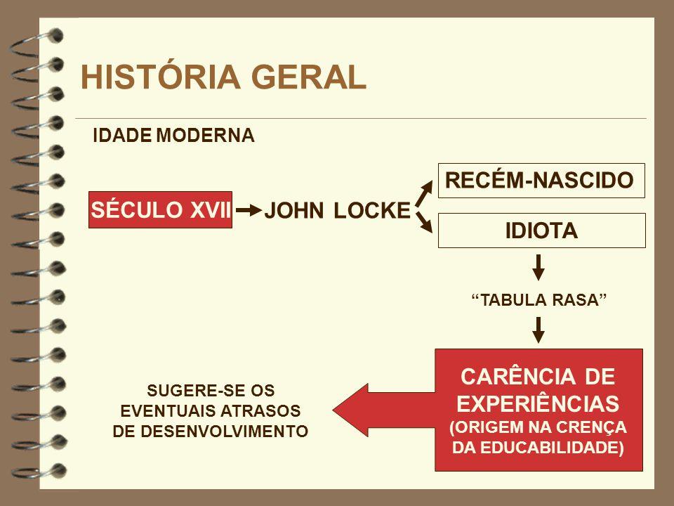 SÉCULO XVII HISTÓRIA GERAL JOHN LOCKE IDADE MODERNA RECÉM-NASCIDO IDIOTA TABULA RASA CARÊNCIA DE EXPERIÊNCIAS (ORIGEM NA CRENÇA DA EDUCABILIDADE) SUGE