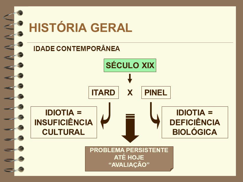 SÉCULO XIX HISTÓRIA GERAL ITARD IDADE CONTEMPORÂNEA IDIOTIA = DEFICIÊNCIA BIOLÓGICA PINEL X IDIOTIA = INSUFICIÊNCIA CULTURAL PROBLEMA PERSISTENTE ATÉ