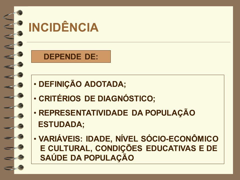 INCIDÊNCIA DEPENDE DE: DEFINIÇÃO ADOTADA; CRITÉRIOS DE DIAGNÓSTICO; REPRESENTATIVIDADE DA POPULAÇÃO ESTUDADA; VARIÁVEIS: IDADE, NÍVEL SÓCIO-ECONÔMICO