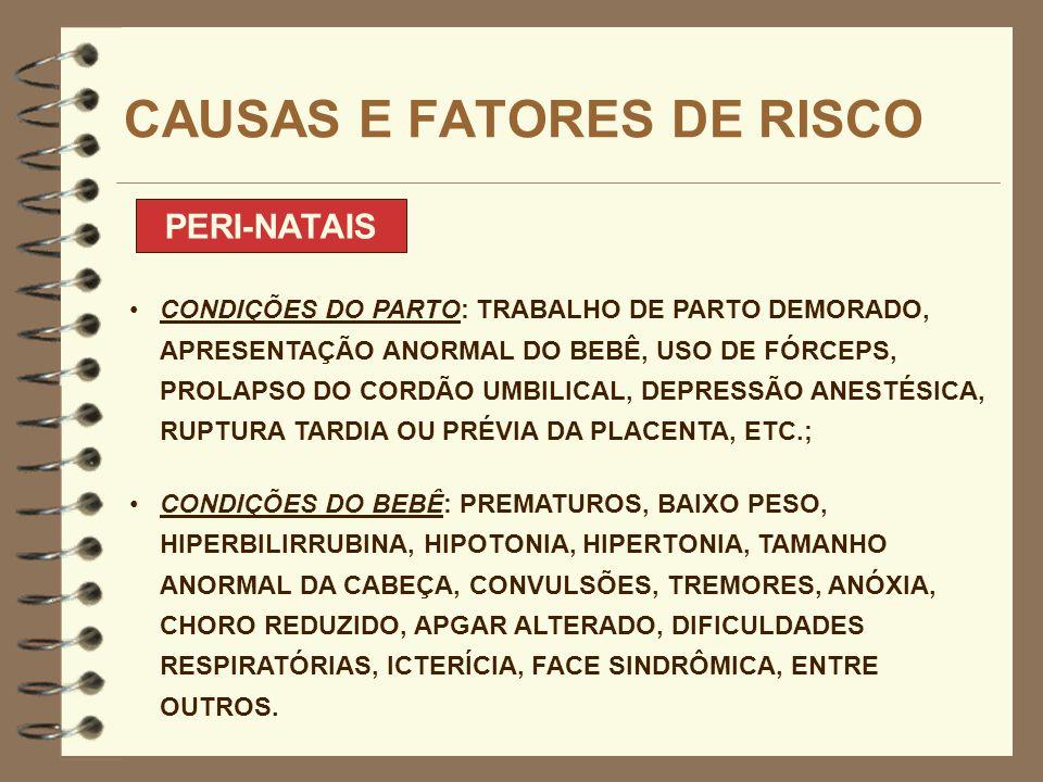CAUSAS E FATORES DE RISCO PERI-NATAIS CONDIÇÕES DO PARTO: TRABALHO DE PARTO DEMORADO, APRESENTAÇÃO ANORMAL DO BEBÊ, USO DE FÓRCEPS, PROLAPSO DO CORDÃO