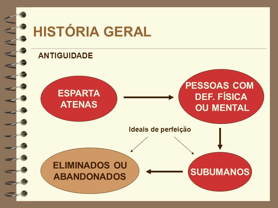 HISTÓRIA GERAL ANTIGUIDADE ESPARTA ATENAS PESSOAS COM DEF. FÍSICA OU MENTAL SUBUMANOS ELIMINADOS OU ABANDONADOS Ideais de perfeição