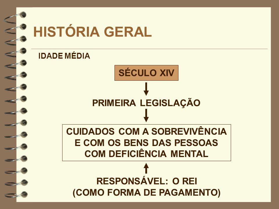 HISTÓRIA GERAL PRIMEIRA LEGISLAÇÃO IDADE MÉDIA PESSOA COM DEFICIÊNCIA MENTAL X PESSOA COM DOENÇA MENTAL LOUCA NATURAL (IDIOTIA PERMANETE) LUNÁTICA (ALTERAÇÕES PSIQUIÁTRICAS TRANSITÓRIAS)