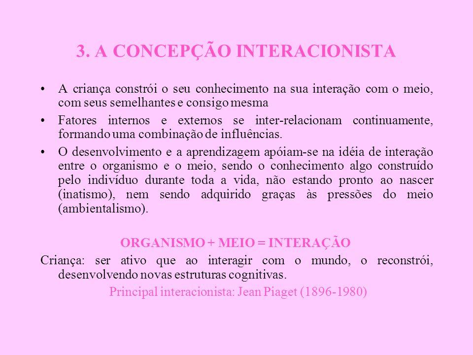 3. A CONCEPÇÃO INTERACIONISTA A criança constrói o seu conhecimento na sua interação com o meio, com seus semelhantes e consigo mesma Fatores internos