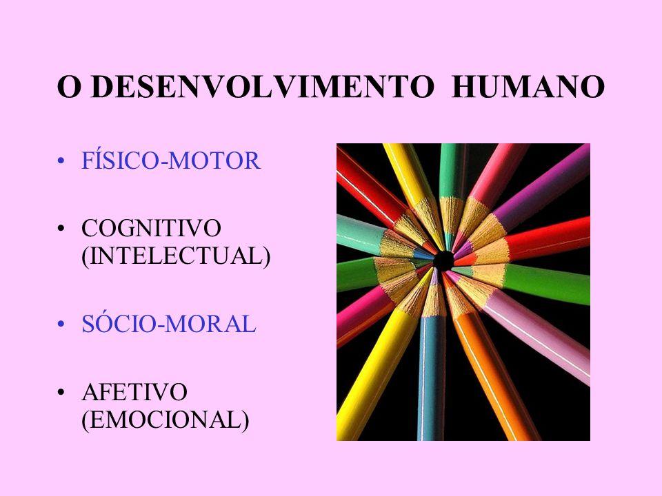 O DESENVOLVIMENTO HUMANO FÍSICO-MOTOR COGNITIVO (INTELECTUAL) SÓCIO-MORAL AFETIVO (EMOCIONAL)