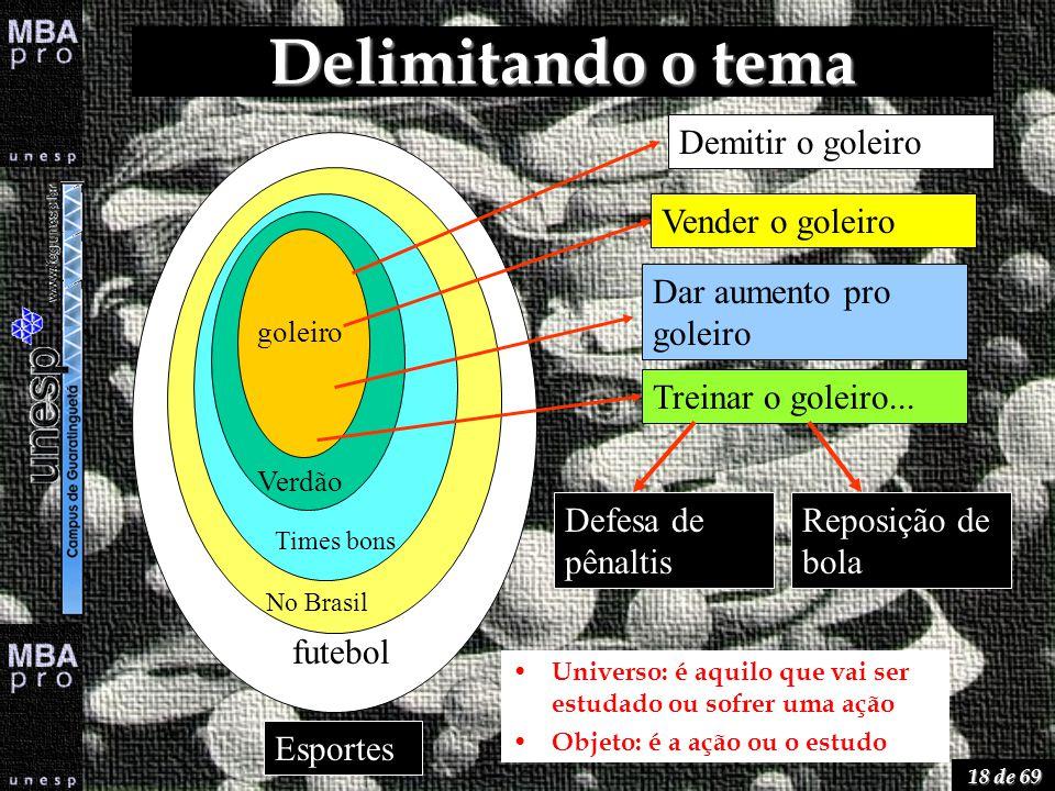 18 de 69 Delimitando o tema Universo: é aquilo que vai ser estudado ou sofrer uma ação Objeto: é a ação ou o estudo Esportes futebol No Brasil Times b