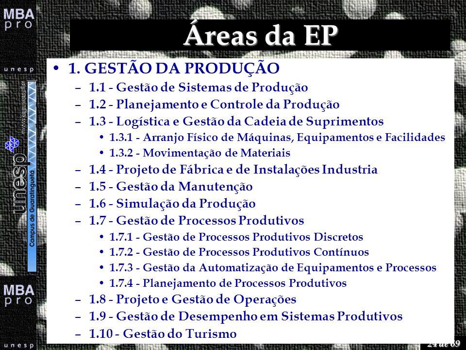 24 de 69 Áreas da EP 1. GESTÃO DA PRODUÇÃO – 1.1 - Gestão de Sistemas de Produção – 1.2 - Planejamento e Controle da Produção – 1.3 - Logística e Gest