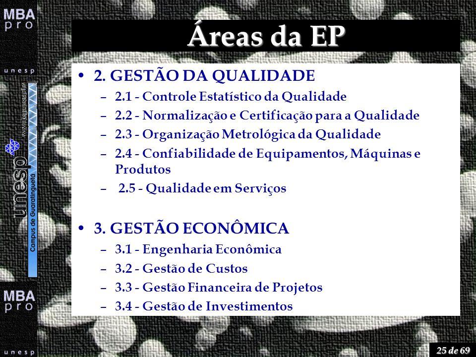 25 de 69 Áreas da EP 2. GESTÃO DA QUALIDADE – 2.1 - Controle Estatístico da Qualidade – 2.2 - Normalização e Certificação para a Qualidade – 2.3 - Org