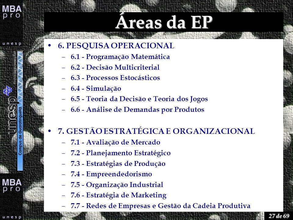 27 de 69 Áreas da EP 6. PESQUISA OPERACIONAL – 6.1 - Programação Matemática – 6.2 - Decisão Multicriterial – 6.3 - Processos Estocásticos – 6.4 - Simu