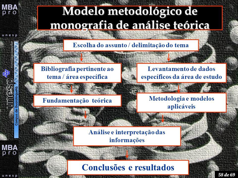 58 de 69 Modelo metodológico de monografia de análise teórica Escolha do assunto / delimitação do tema Bibliografia pertinente ao tema / área específi
