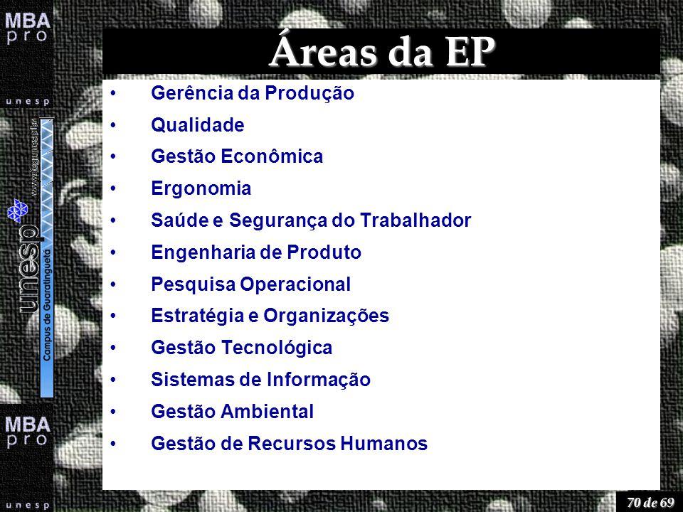 70 de 69 Áreas da EP Gerência da Produção Qualidade Gestão Econômica Ergonomia Saúde e Segurança do Trabalhador Engenharia de Produto Pesquisa Operaci