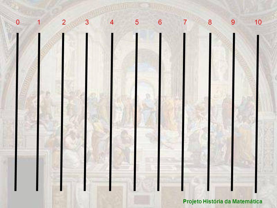 Efeito Paralaxe ou Paralax Definição: A Paralaxe é a mudança de posição de cada objeto visto contra as linhas da figura acima.