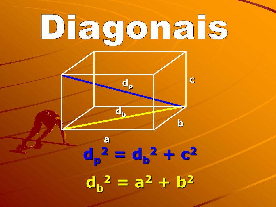 Paralelepípedo retângulo ortoedrobloco retangular. As dimensões de um paralelepípedo retângulo são chamadas comprimento largura e altura a, bc O Paral