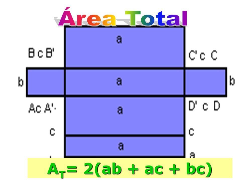 A L = ac + bc + ac + bc A L = 2ac + 2bc A L = 2(ac + bc)