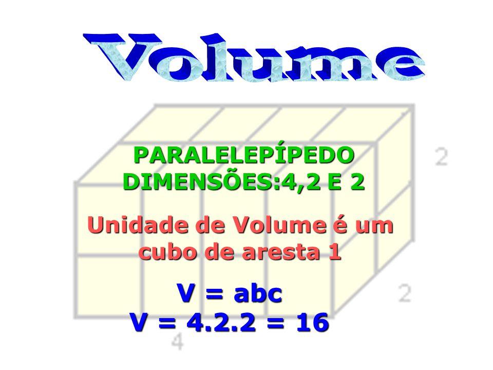 Medidas de volume Freqüentemente nos deparamos com problemas que envolvem o uso de três dimensões: comprimento, largura e profundidade. Conhecendo ess