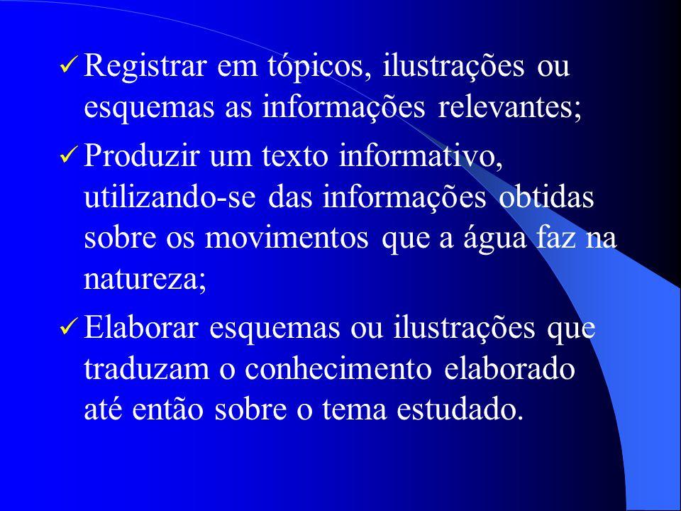 Registrar em tópicos, ilustrações ou esquemas as informações relevantes; Produzir um texto informativo, utilizando-se das informações obtidas sobre os