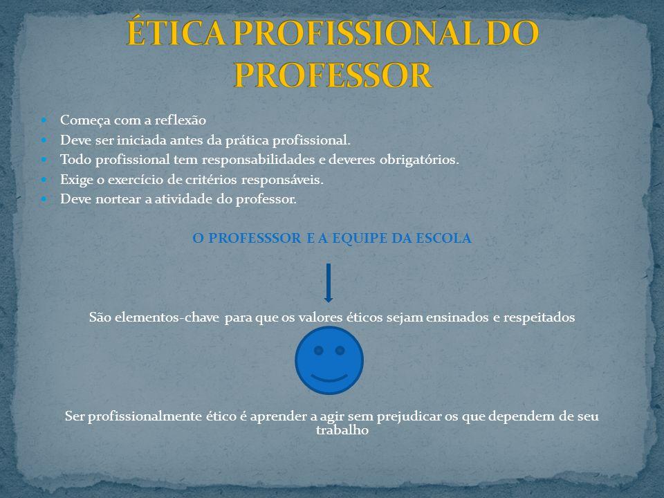 Começa com a reflexão Deve ser iniciada antes da prática profissional. Todo profissional tem responsabilidades e deveres obrigatórios. Exige o exercíc