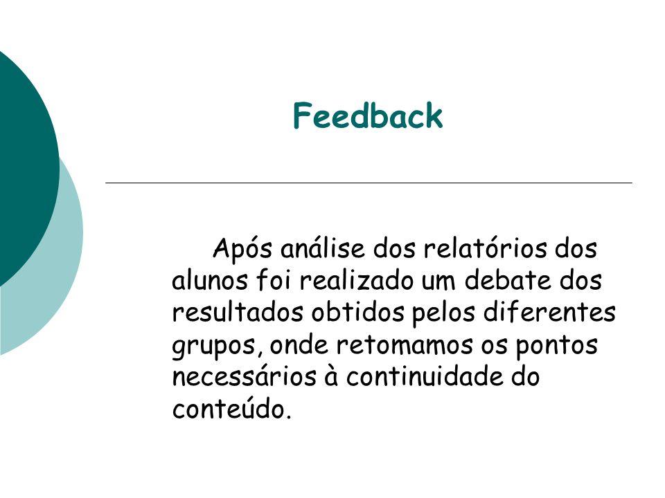 Feedback Após análise dos relatórios dos alunos foi realizado um debate dos resultados obtidos pelos diferentes grupos, onde retomamos os pontos neces