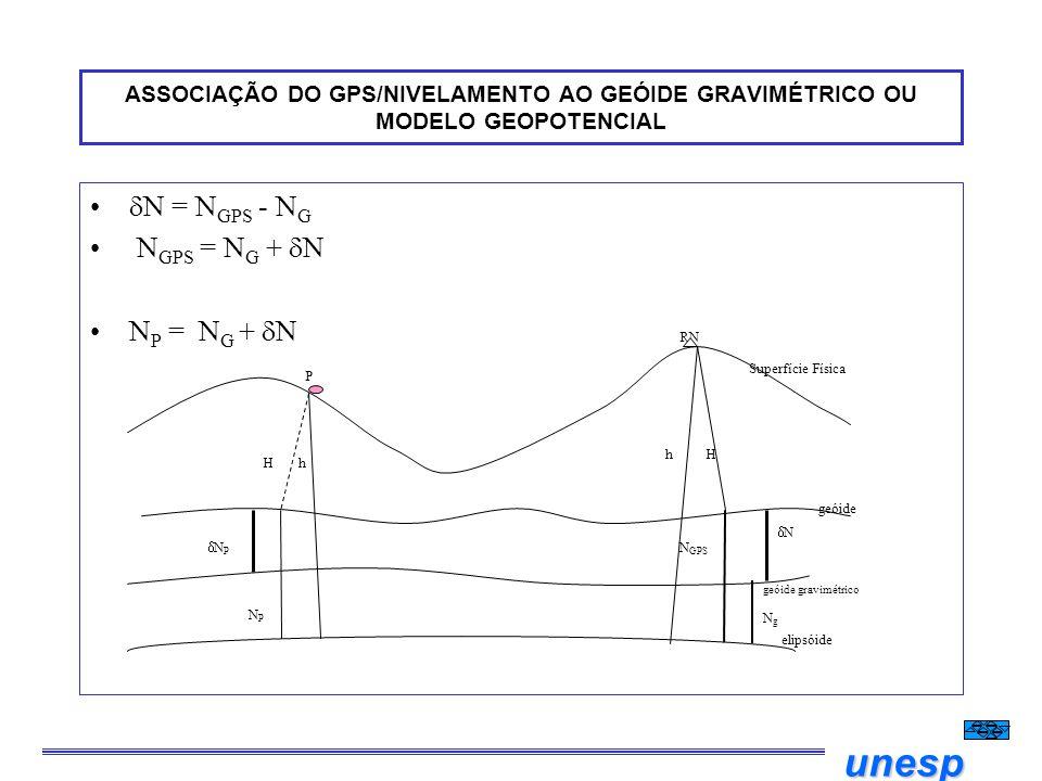 unesp ASSOCIAÇÃO DO GPS/NIVELAMENTO AO GEÓIDE GRAVIMÉTRICO OU MODELO GEOPOTENCIAL N = N GPS - N G N GPS = N G + N N P = N G + N elipsóide geóide gravi