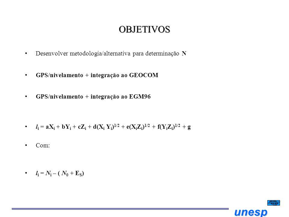 unesp OBJETIVOS Desenvolver metodologia/alternativa para determinação N GPS/nivelamento + integração ao GEOCOM GPS/nivelamento + integração ao EGM96 l